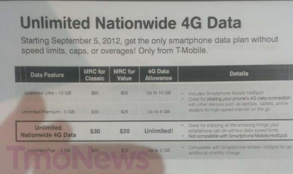 T-Mobile to Add Unlimited (Unthrottled) Data